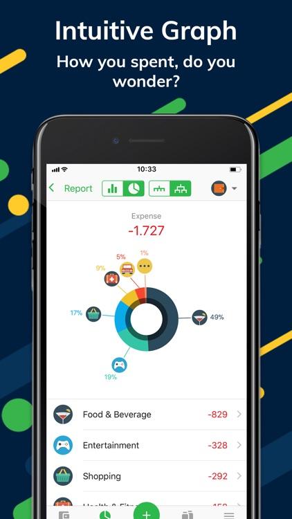 Money Lover: Expense Tracker
