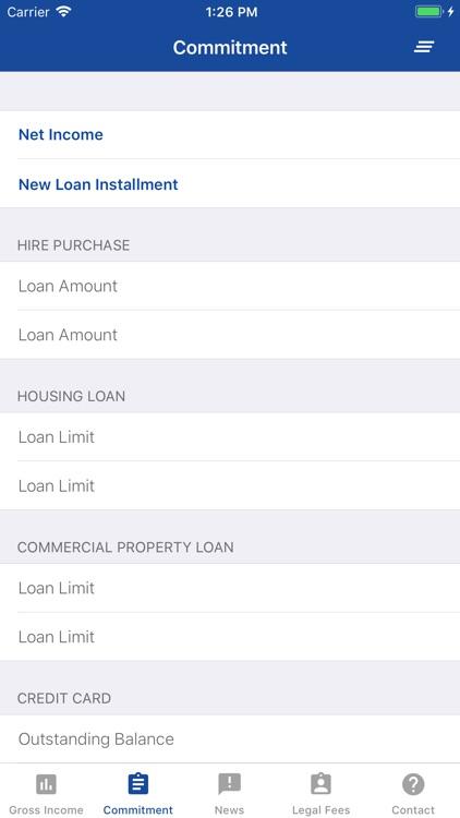 business property loan calculator