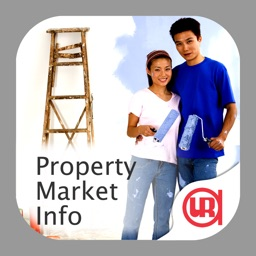 Property Market Information