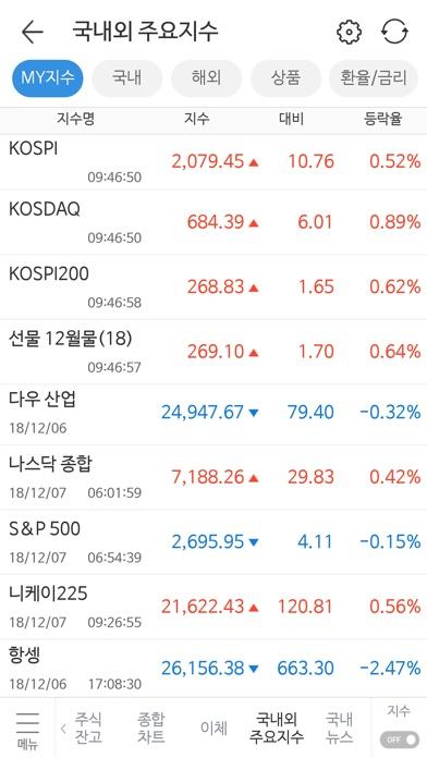 미래에셋대우 통합 m.Stock for Windows