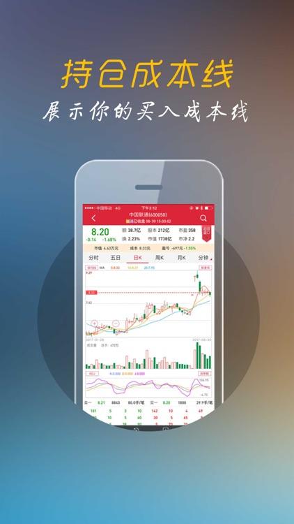 万得股票(Level-2专版) screenshot-4