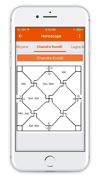 Durlabh Jain Matching
