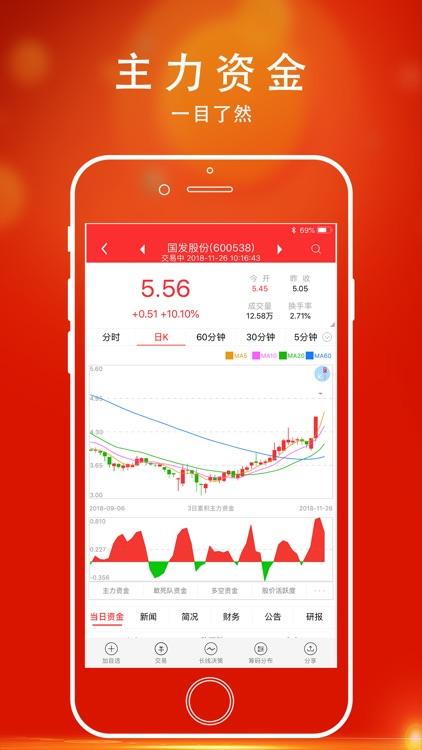 指南针股票 screenshot-3