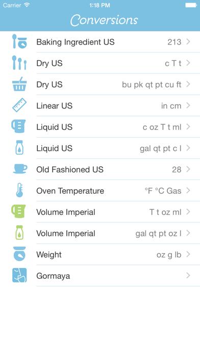 Conversions review screenshots