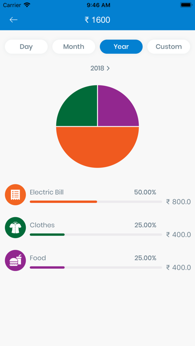 Expense Tracker-Budget Planner screenshot two