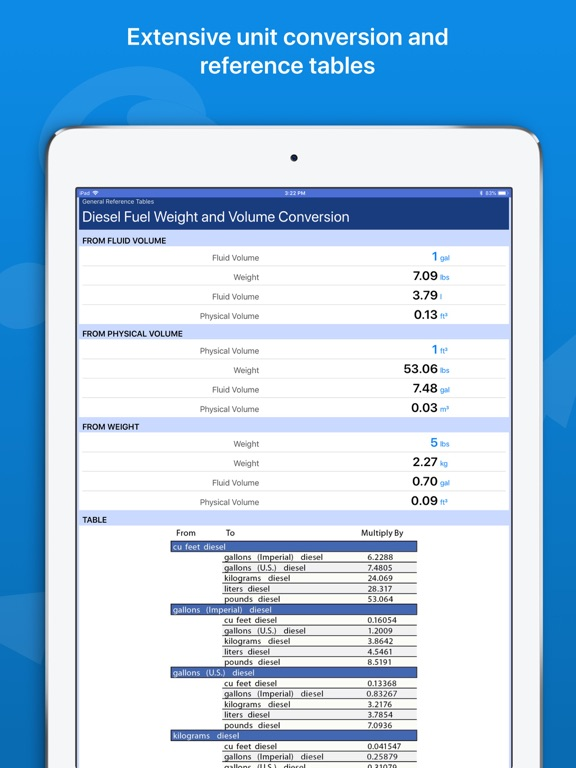 Boater's Pocket Reference-ipad-6