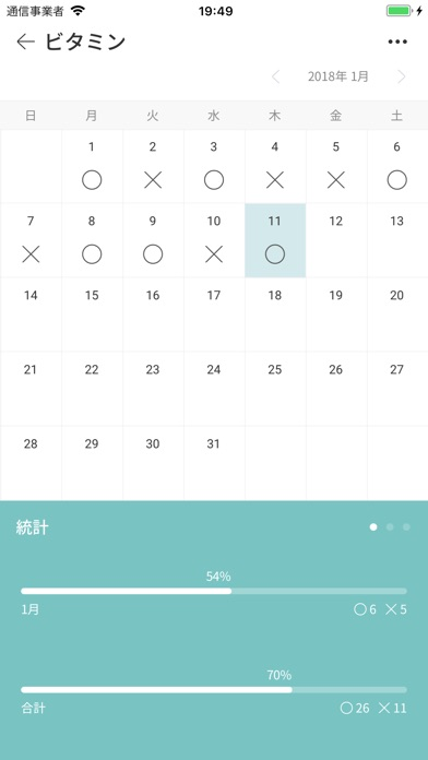 Check! - Planning Partnerのスクリーンショット5