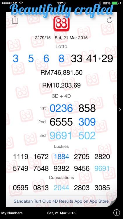 Sabah 88 Results