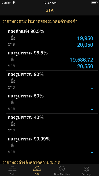Gold Price Update ราคาทองคำ screenshot three