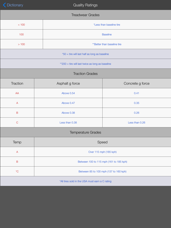 TireLab screenshot 18
