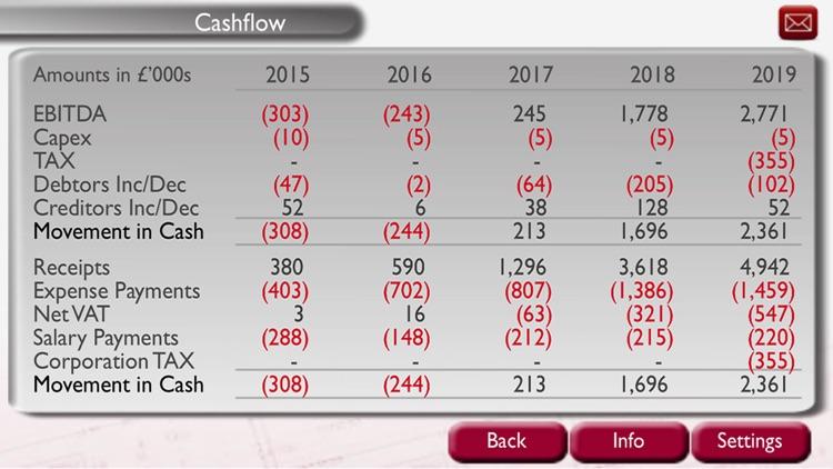 Corporate Cashflow Calculator