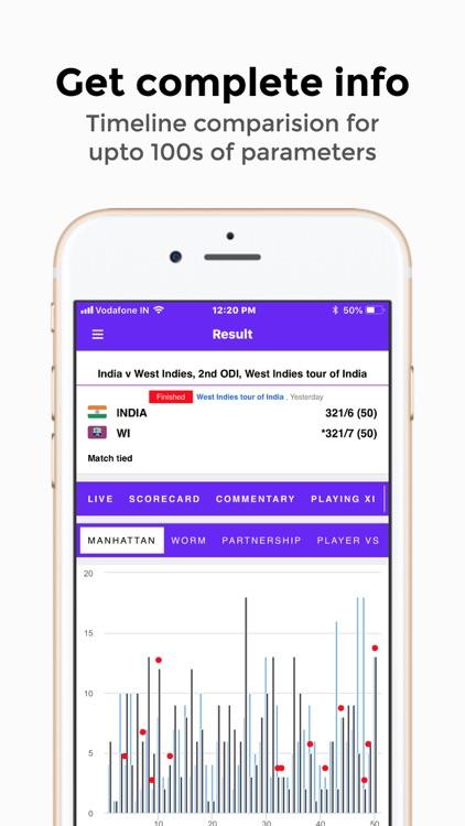 Live Cricket Score 2018 screenshot-4