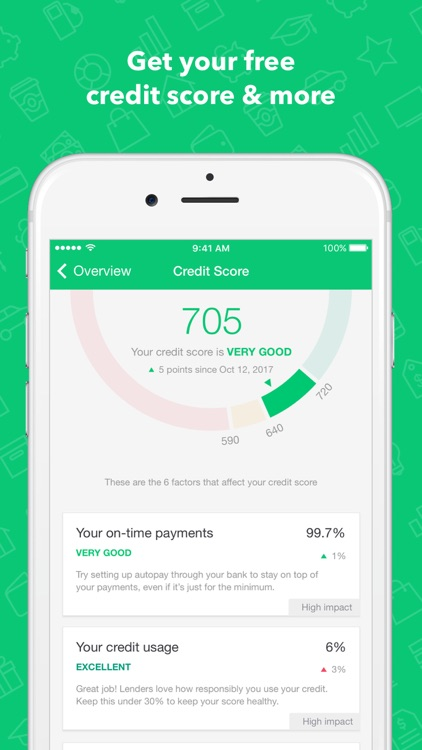 Mint:Personal Finance & Money screenshot-4