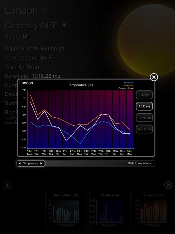 Fizz Weather HD screenshot-3