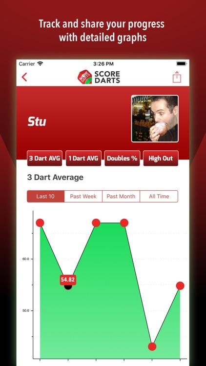 Score Darts Scorer