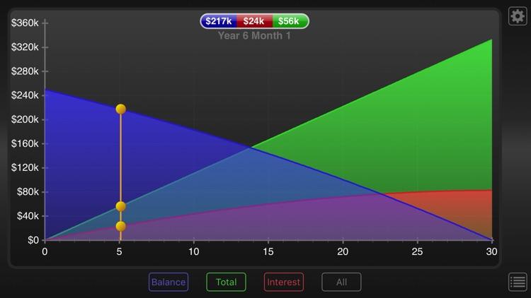 Loan Calculator + screenshot-4