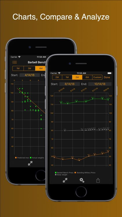 Gym Horn: Workout Log Tracker