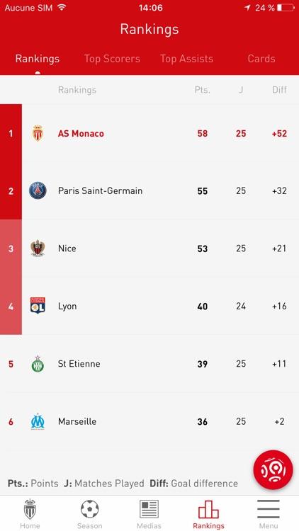AS Monaco screenshot-4