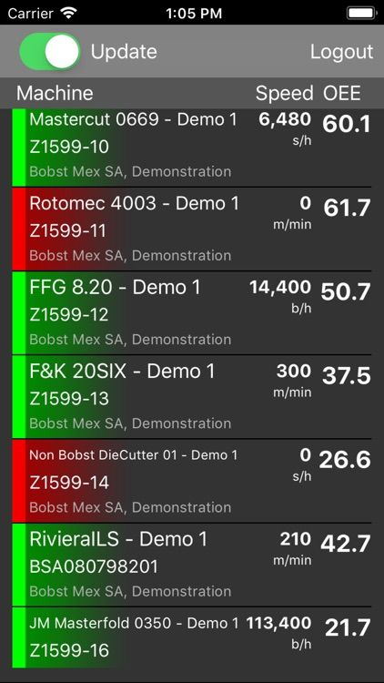 Bobst Mobile Portal screenshot-1