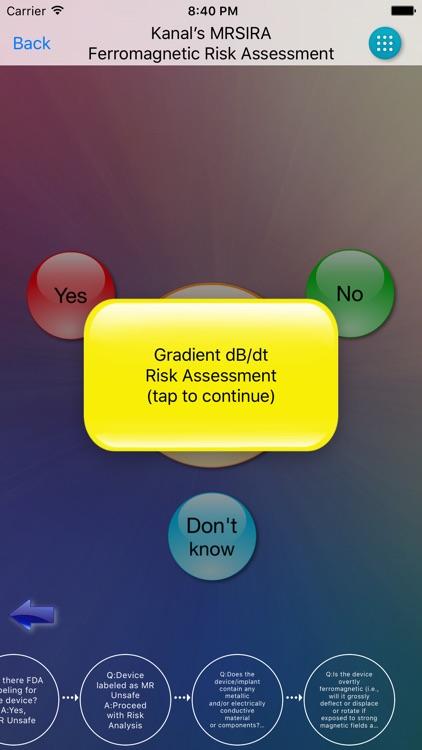 Kanal's MR Risk Assessment
