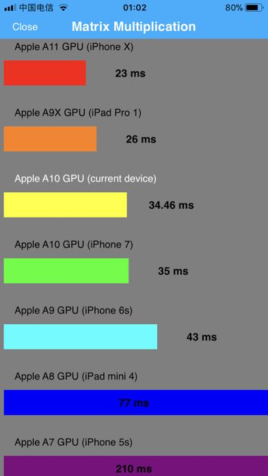 CPU DasherXのおすすめ画像2