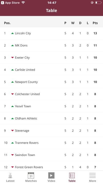 Bradford City Official App screenshot-3