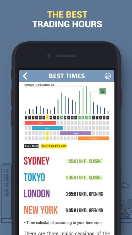 Forex trading game app