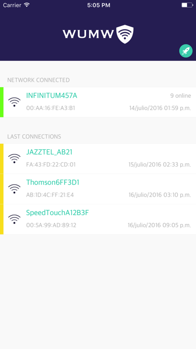 WUMW: Who uses my WiFi?