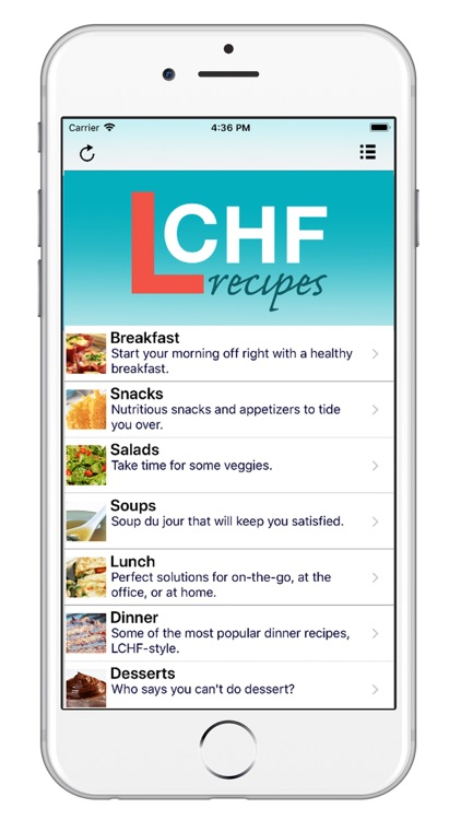 101+ LCHF Diet Recipes