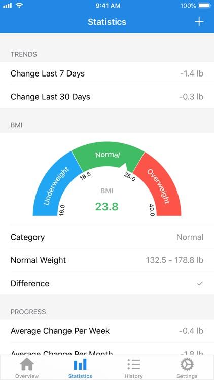 weightfit weight loss tracker by steffen mayer