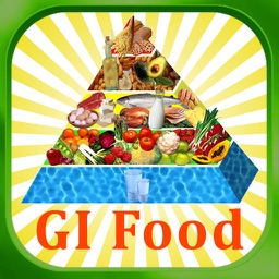 Glycemic Index Food List 2500+
