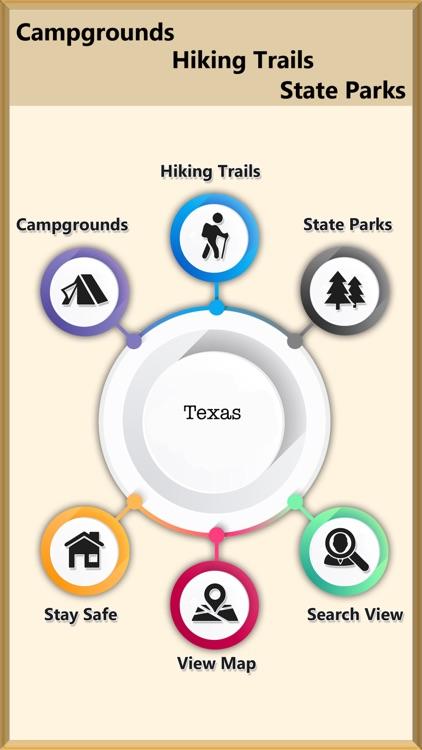 Texas - Camps & Trails,Parks