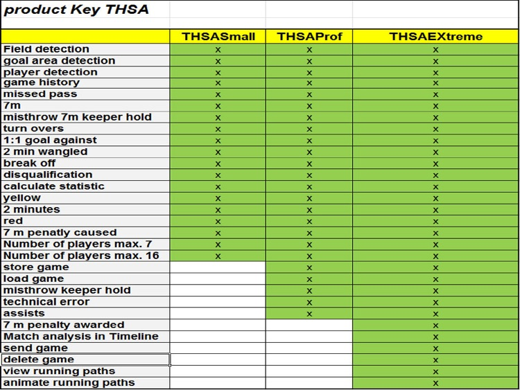 THSAProf-Handball Statistic screenshot-4