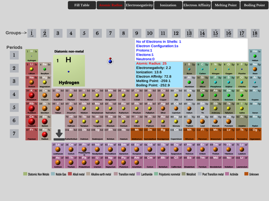 Download Element Fill Periodic Table 1 0 (Education Apps