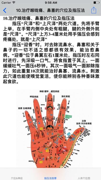 人体穴位图与指压法按摩治疗疾病