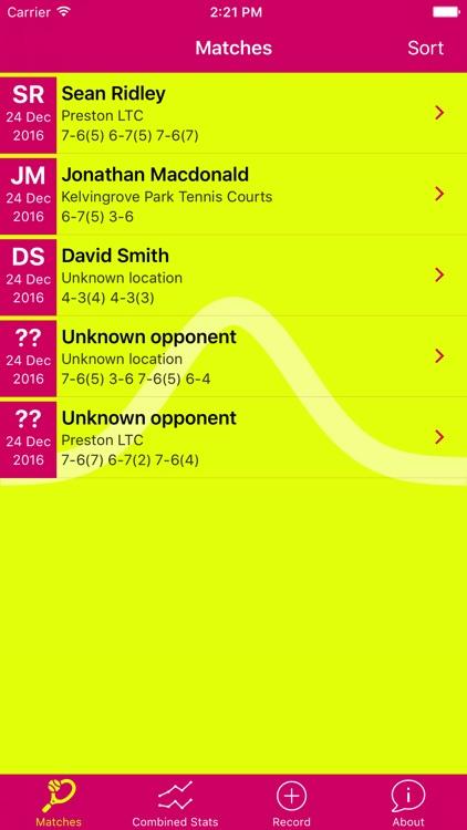 Yellow Tap Tennis
