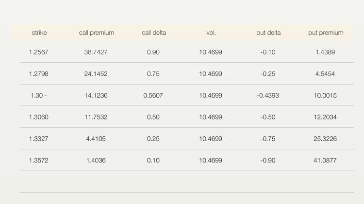 FX Option - FOREX option calculator