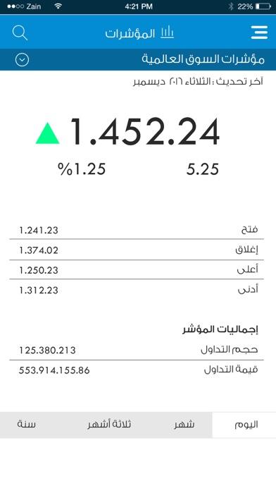 تالين الأسهم screenshot one