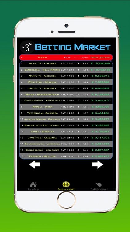 Betting Market Pro