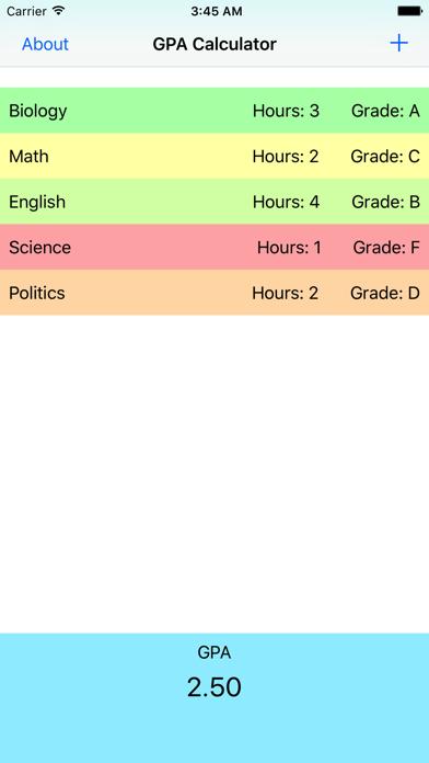 GPA Calculator - Grade Point Average Calculator screenshot one