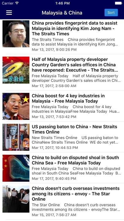 Malaysia News Today & Malaysian Radio