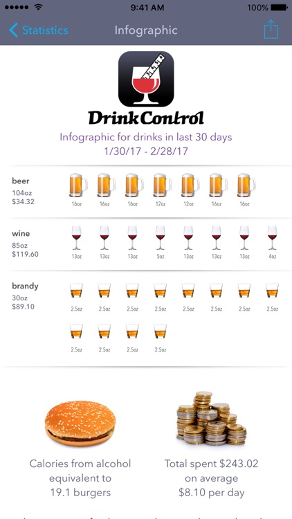 DrinkControl – Track Drinks & Alcohol Expenses screenshot-4