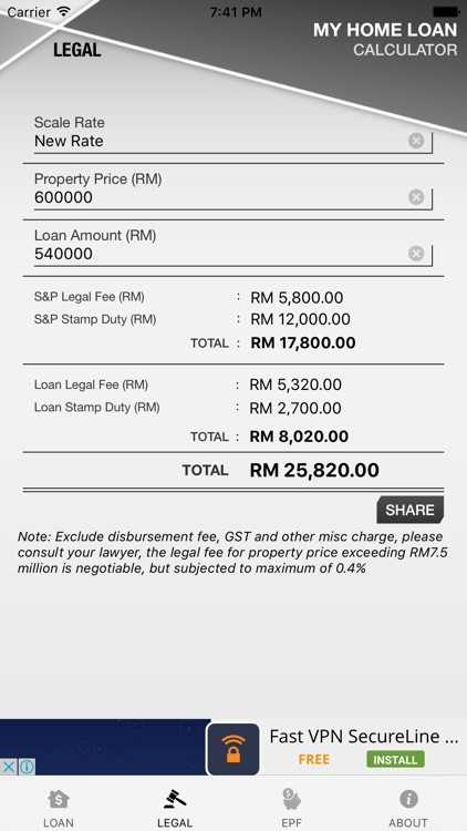 Malaysia Home Loan Calculator