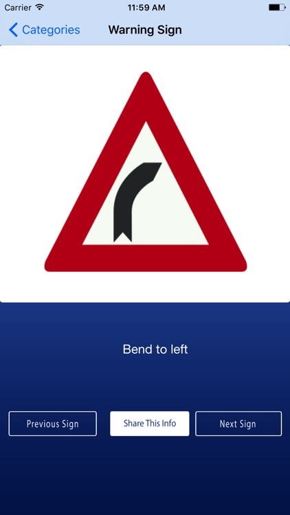 Netherland Traffic Signs