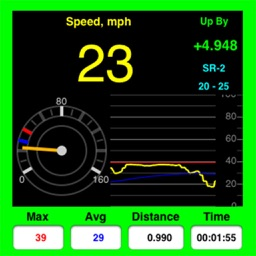 AudibleSpeed (GPS Speed Monitor) - Express Edition