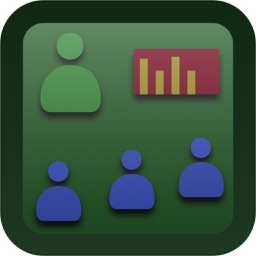 Functional Behavior Assessment Wizard