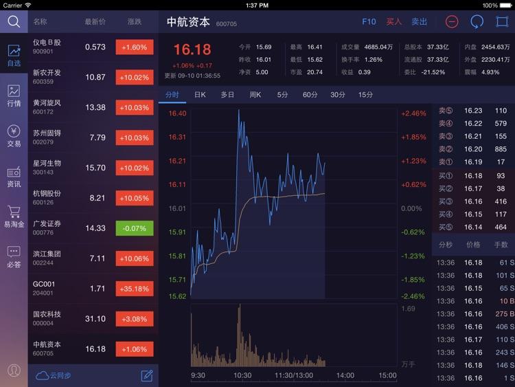 广发证券易淘金HD