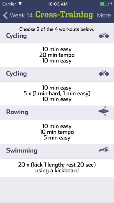 Screenshot for Run Less Run Faster in New Zealand App Store