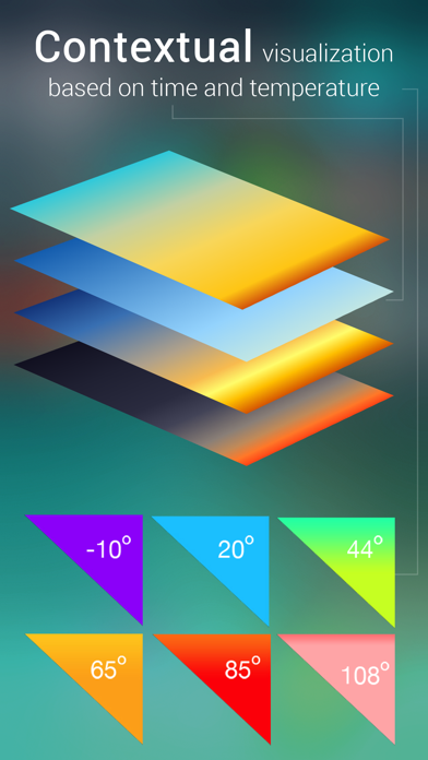iWeather Forecastのおすすめ画像4