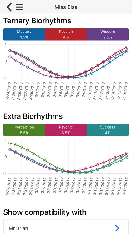 Biorhythm Calculator and Compatibility Tracker screenshot-3